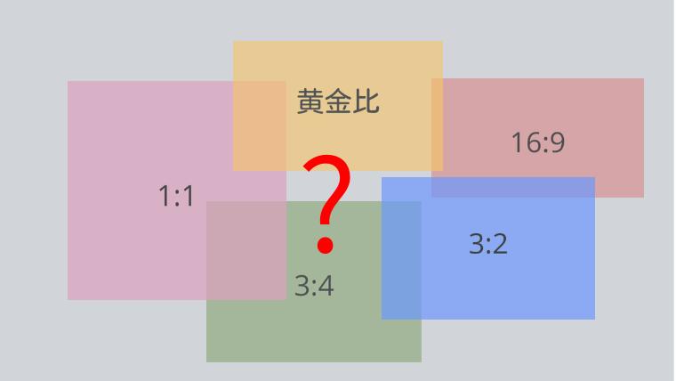 ブログの画像に適した美しい比率(アスペクト比)はどれ?